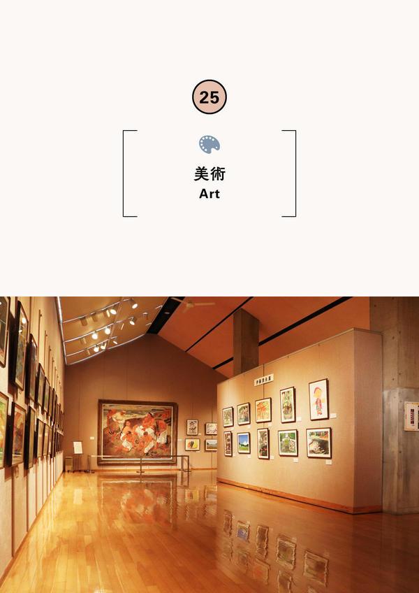 The Kiyonaga Ito Prize Children's Paintings Exhibition